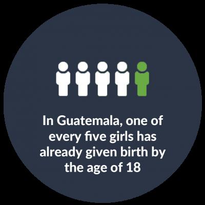 pregnancy stat